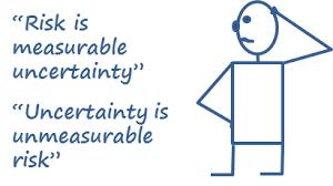 uncertainty