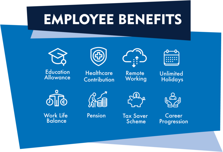 Employee Benefits, Digital PMO